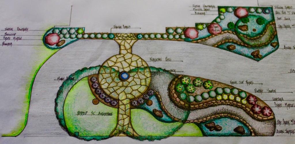 Landscape Design in Abilene